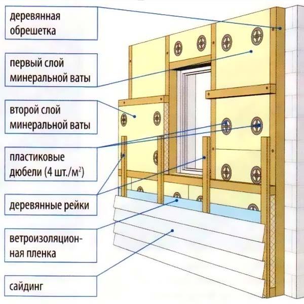 Монтаж панелей Nichiha